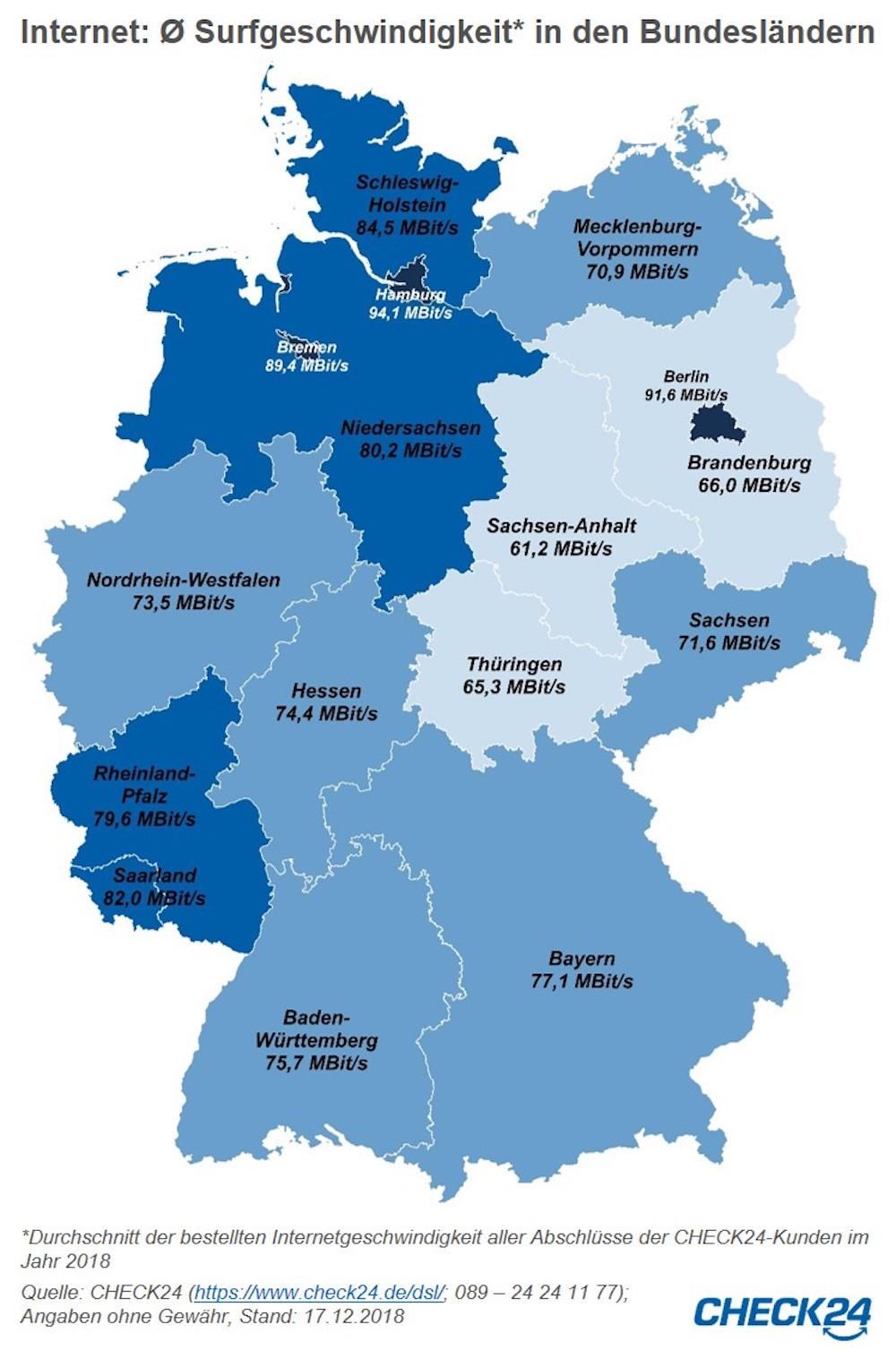(Quelle: obs/CHECK24 GmbH/CHECK24.de)